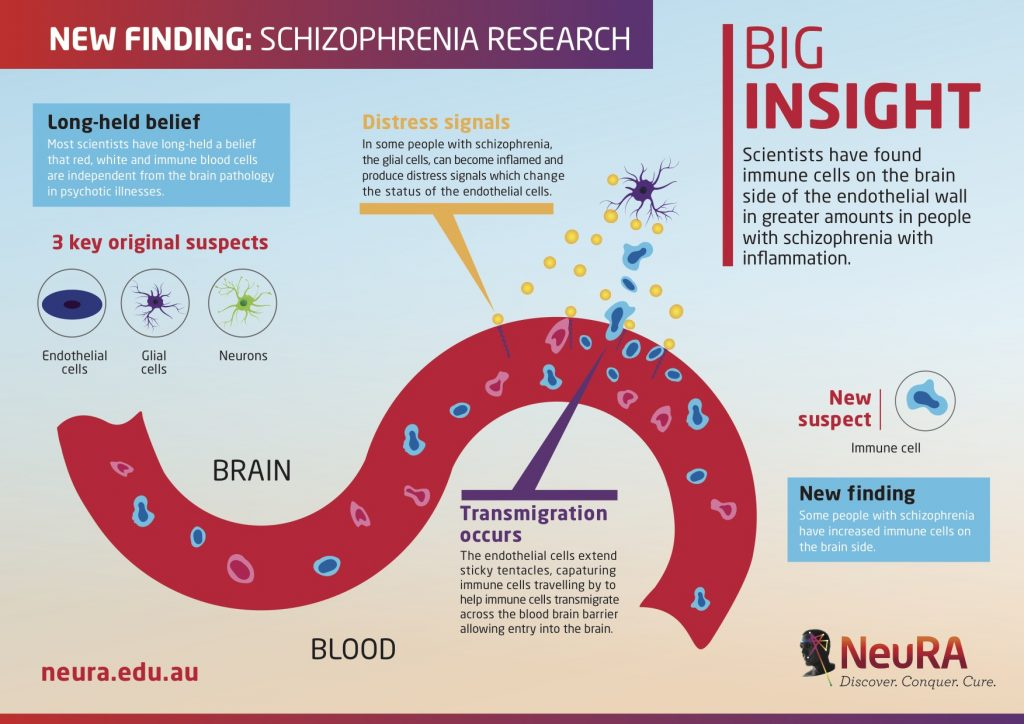 13969_NRA_Schizophrenia Breakthrough graphic_V9_HORIZ